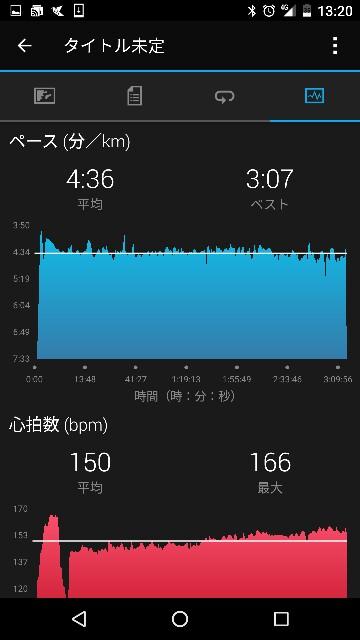 f:id:tokyomarathon:20161120133501j:image