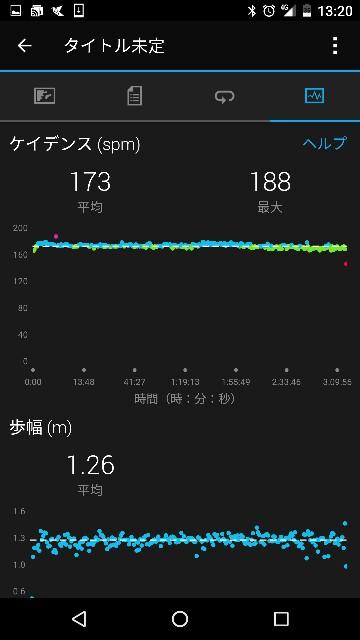 f:id:tokyomarathon:20161120133515j:image