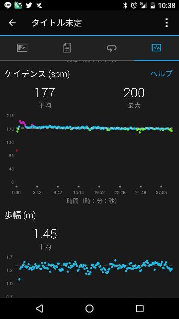 f:id:tokyomarathon:20161127104225j:image