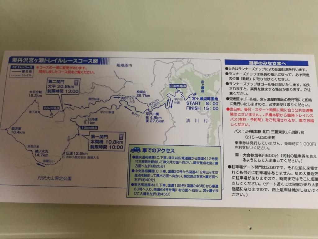 f:id:tokyomarathon:20170411003057j:plain
