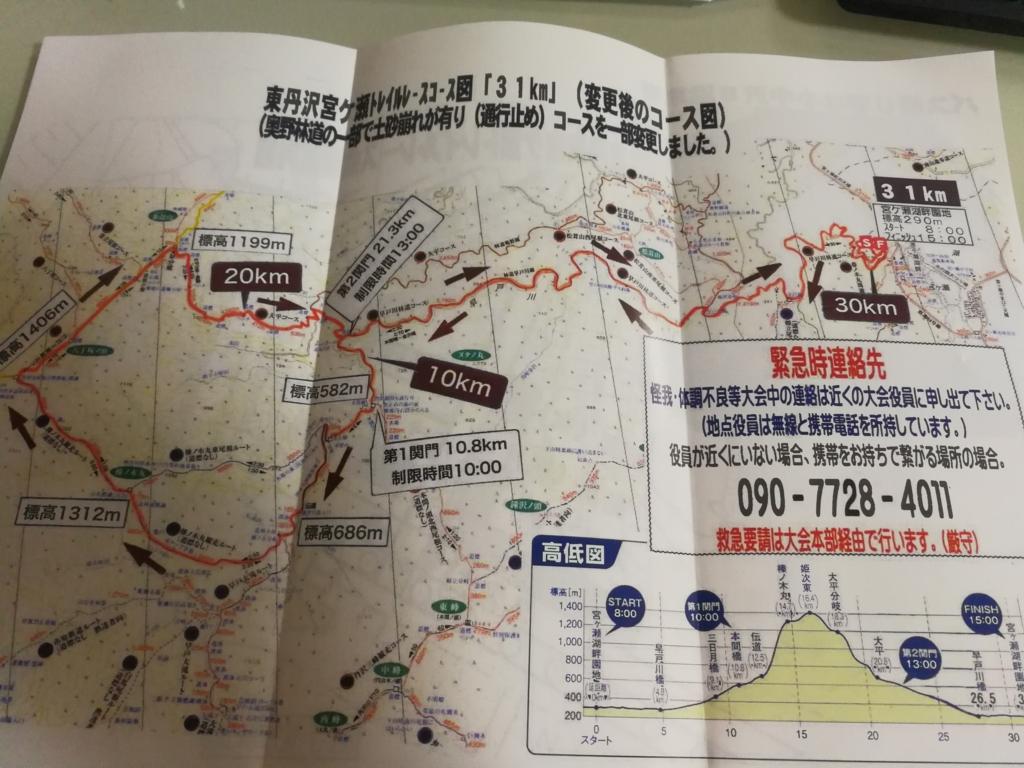 f:id:tokyomarathon:20170411003124j:plain