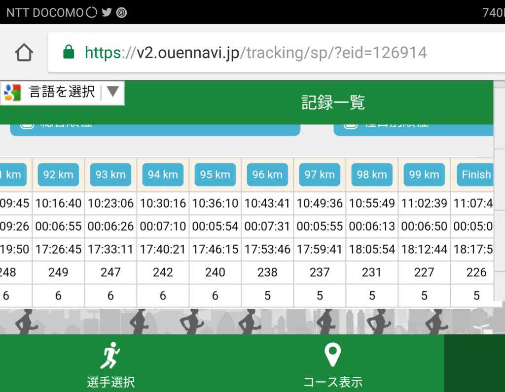 f:id:tokyomarathon:20170606003108p:plain