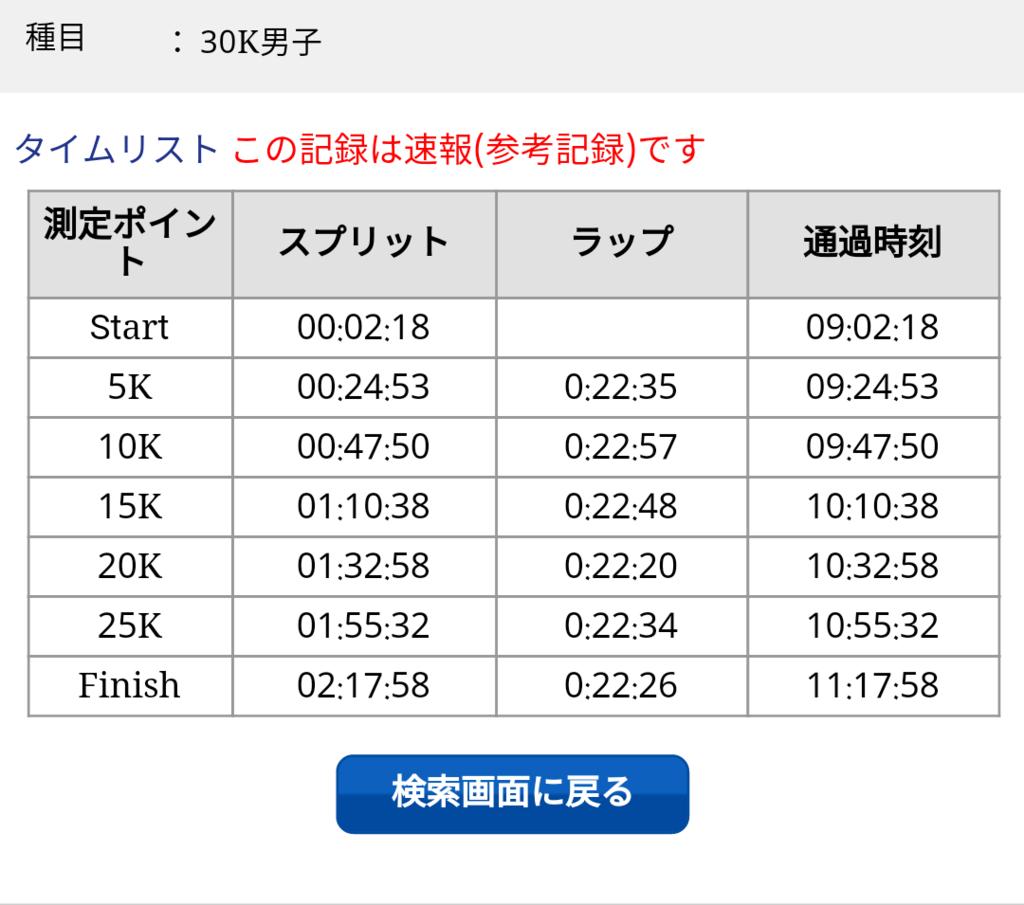 f:id:tokyomarathon:20171006011023p:plain