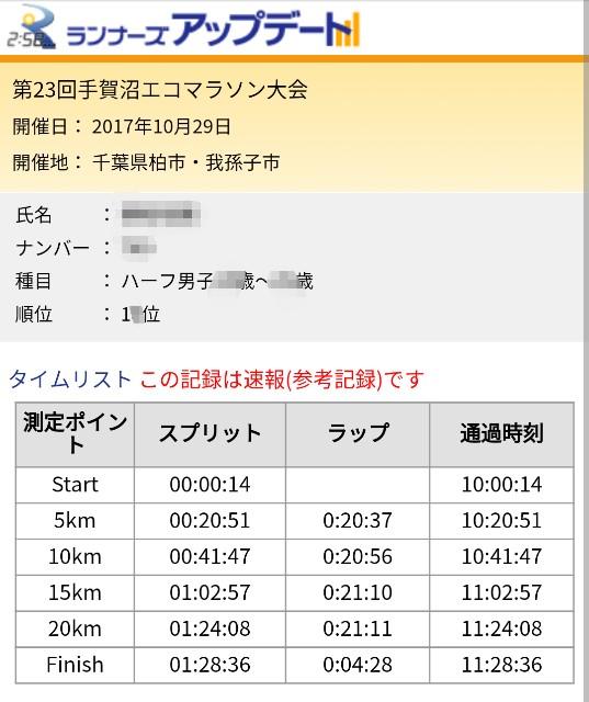 f:id:tokyomarathon:20171029121425j:image