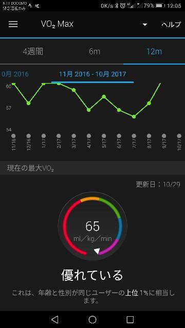 f:id:tokyomarathon:20171029121646j:image