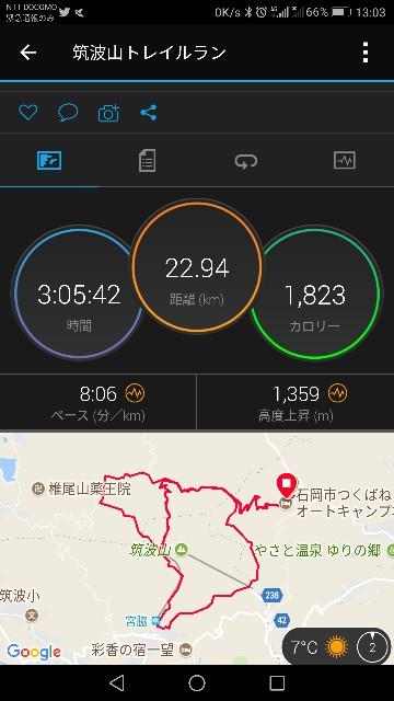 f:id:tokyomarathon:20171210130807j:image