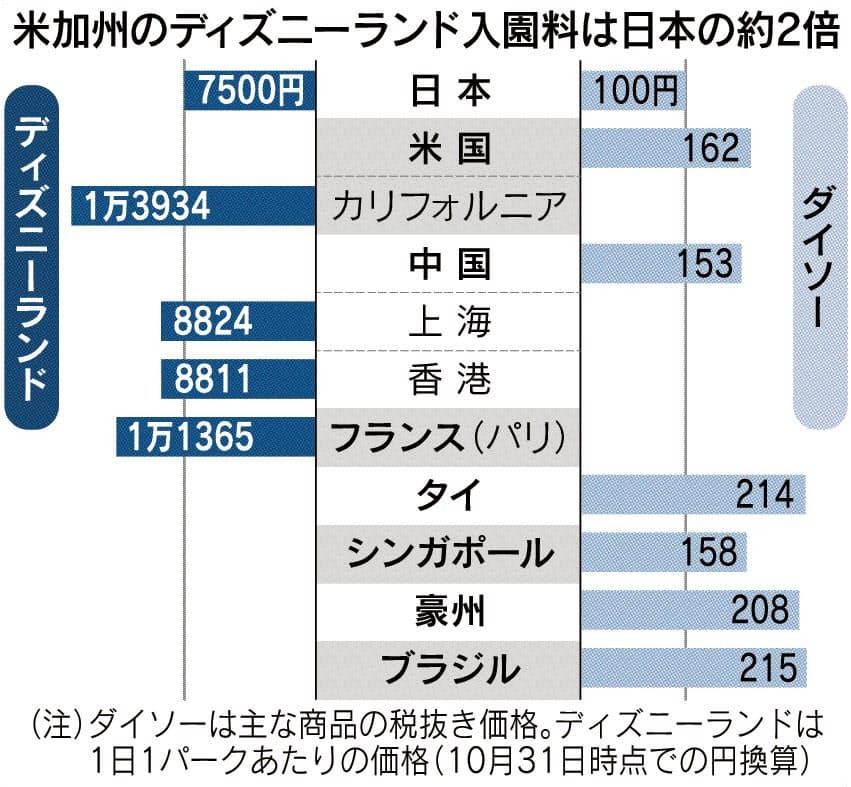 f:id:tokyonobushi:20210209210248j:plain