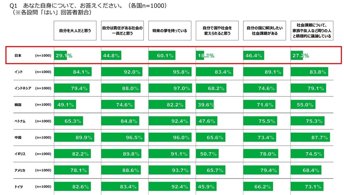 f:id:tokyonobushi:20210209210442j:plain