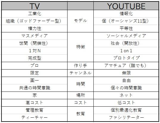 f:id:tokyonobushi:20210302184057j:plain