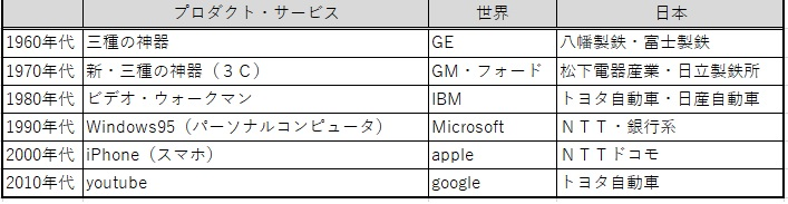 f:id:tokyonobushi:20210302184133j:plain