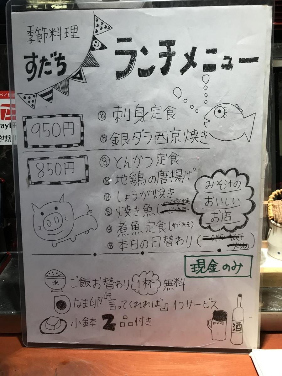 f:id:tokyoodakyu:20201019230948j:plain