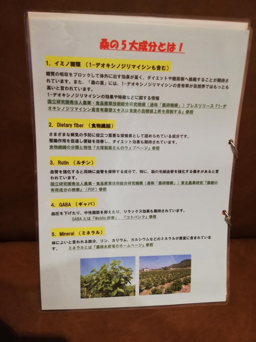 f:id:tokyoodakyu:20201025164337j:plain