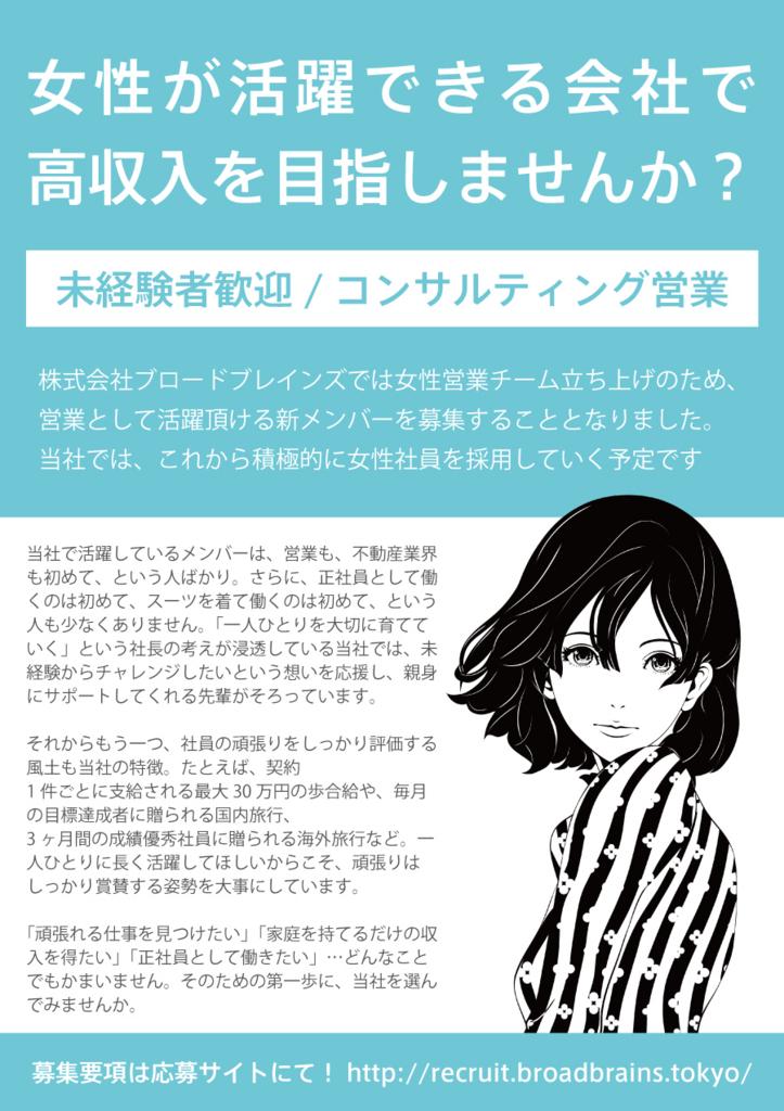 f:id:tokyooneroom:20161025182855j:plain