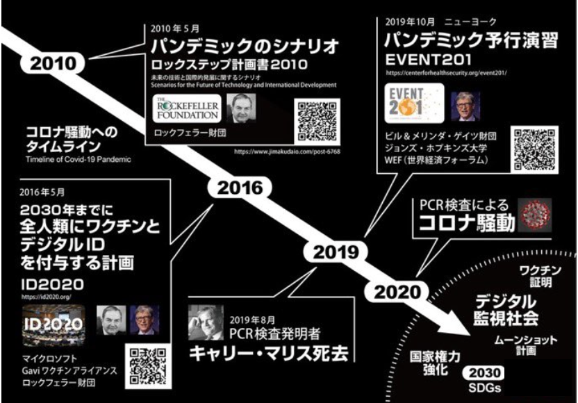 f:id:tokyotsubamezhenjiu:20210428181609p:plain