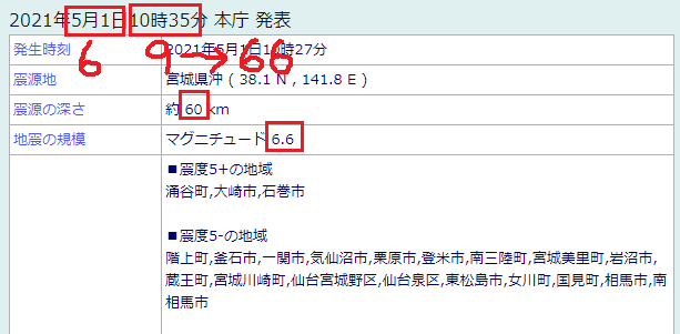 f:id:tokyotsubamezhenjiu:20210502151255p:plain