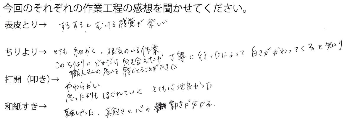 f:id:tokyowashi:20201128194140p:plain