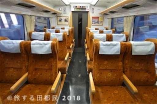 f:id:tokyu2000_norurun:20181128204137j:plain