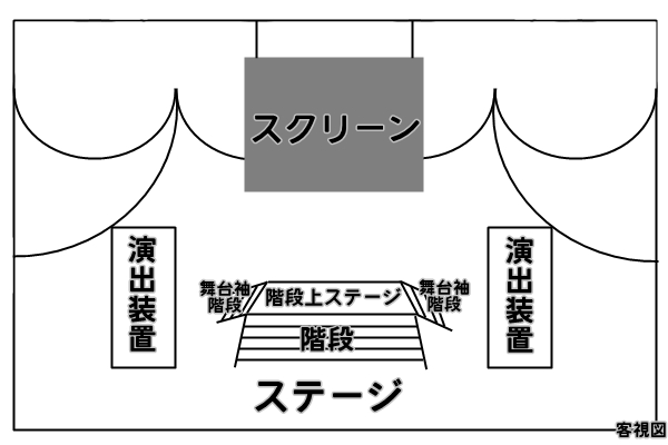 f:id:tokyu_kawagoe:20170402172707j:plain