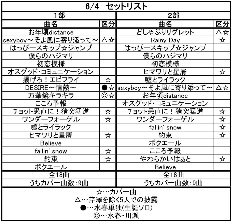 f:id:tokyu_kawagoe:20170605123607p:plain