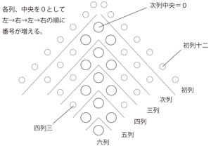 f:id:toldo13:20110817211920j:image