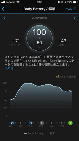 Body Battery100%