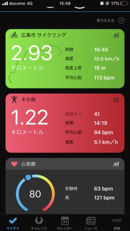 サイクリング記録アプリ