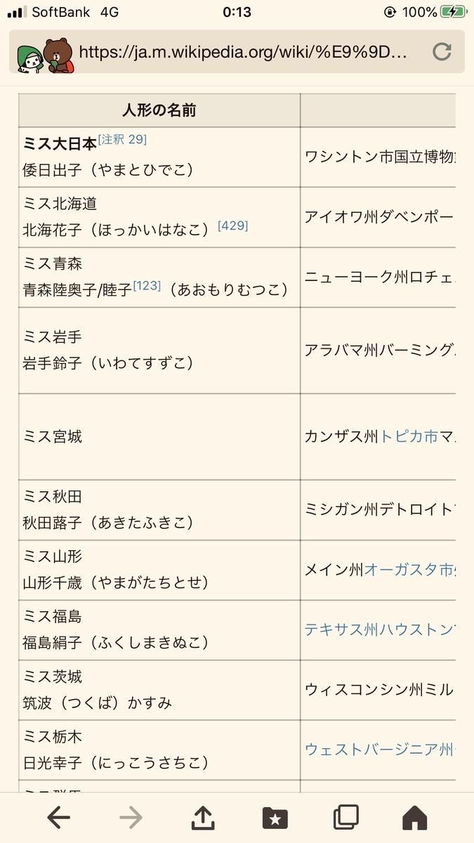 f:id:tomaatlas:20210309163447j:plain