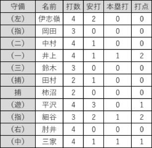 f:id:tomasonkarimura:20171106172532j:plain