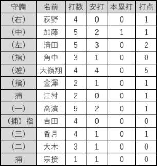 f:id:tomasonkarimura:20171106172547j:plain