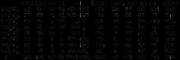 f:id:tomasonkarimura:20171109013023p:plain