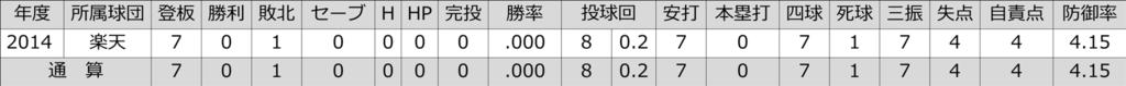 f:id:tomasonkarimura:20181015233752p:plain