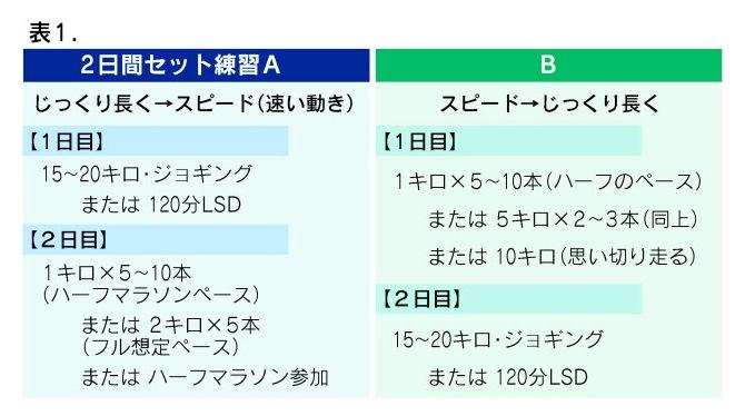 f:id:tomateo:20180424004100j:plain