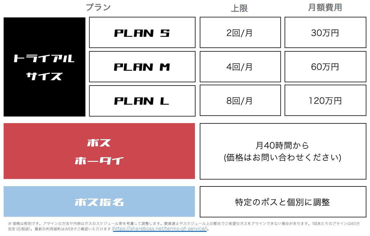 f:id:tomatonoburogu:20200517224858p:plain