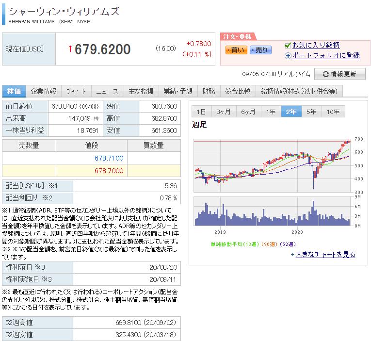 f:id:tomatori:20200905074041p:plain