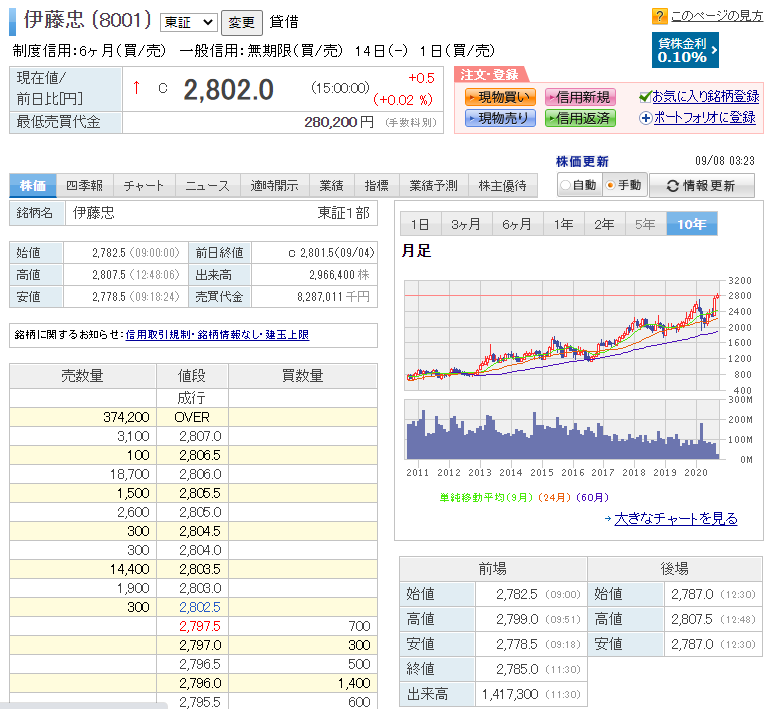 f:id:tomatori:20200908032400p:plain