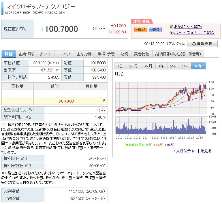 f:id:tomatori:20200913022343p:plain