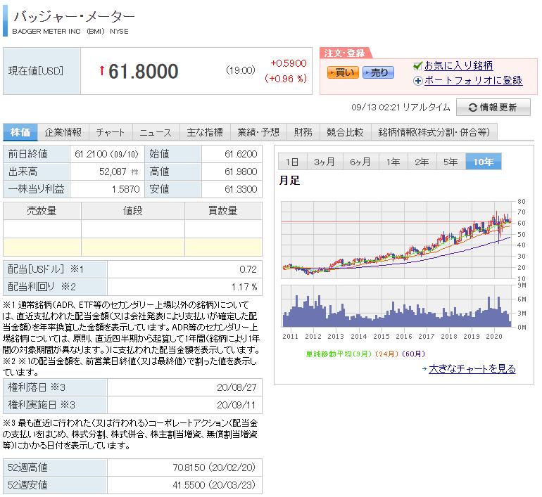f:id:tomatori:20200913022536p:plain
