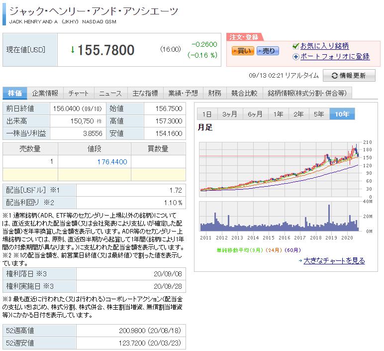 f:id:tomatori:20200913022650p:plain