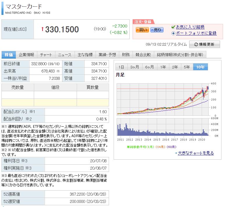 f:id:tomatori:20200913022853p:plain
