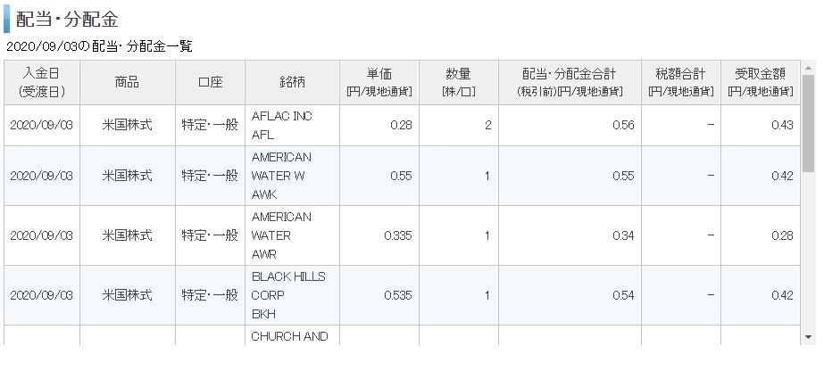 f:id:tomatori:20200914003128p:plain