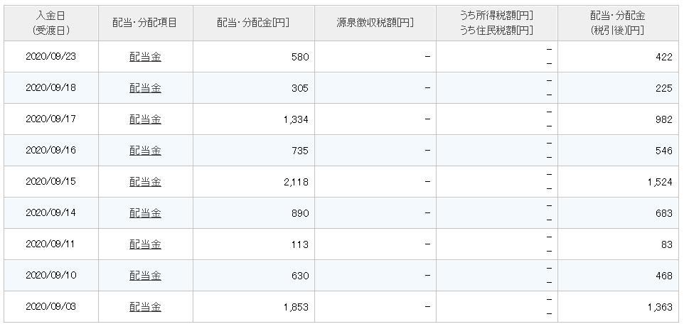 f:id:tomatori:20200921015632p:plain