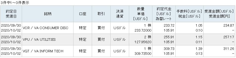 f:id:tomatori:20200930025004p:plain