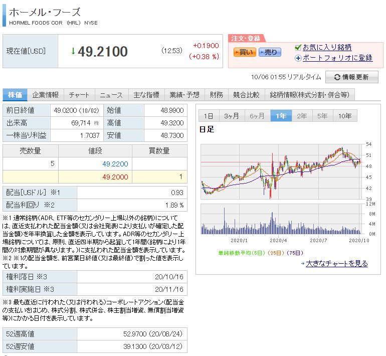 f:id:tomatori:20201006015557p:plain