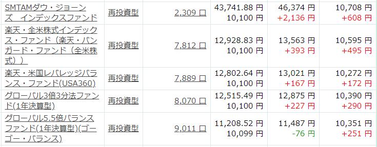 f:id:tomatori:20201111032648p:plain
