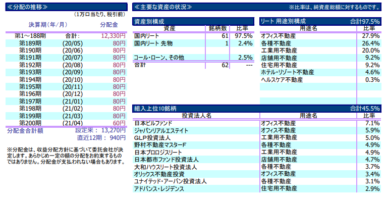 f:id:tomatori:20210601034721p:plain