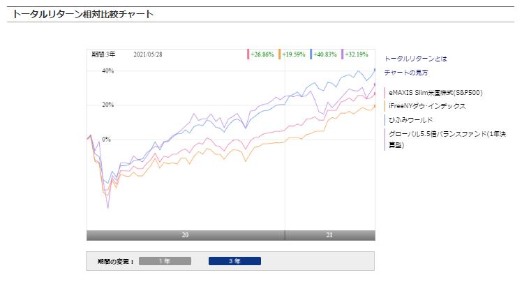 f:id:tomatori:20210605235232p:plain