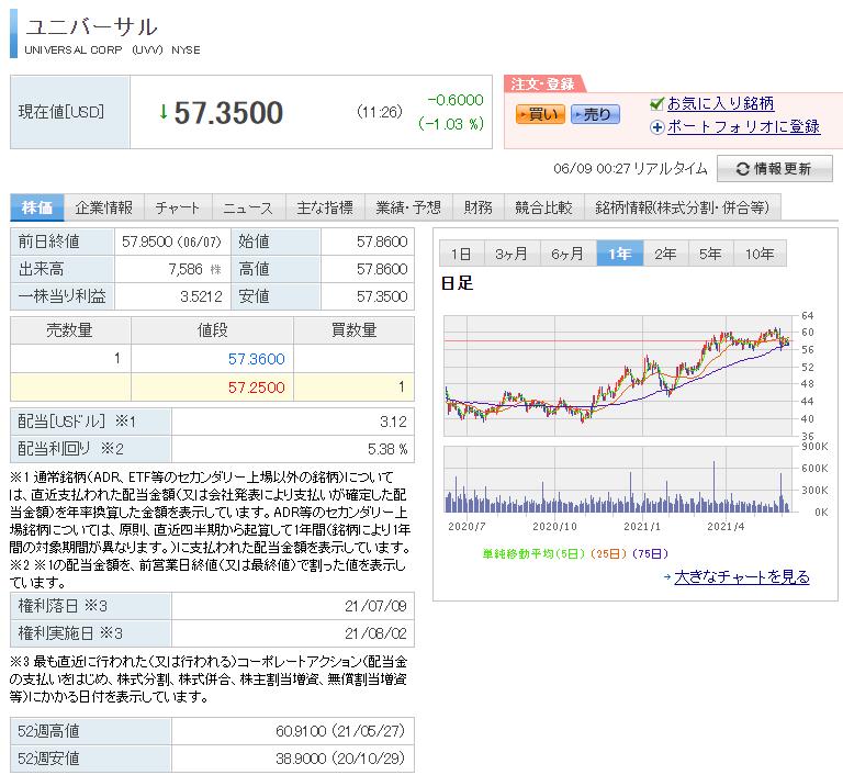 f:id:tomatori:20210609002825p:plain