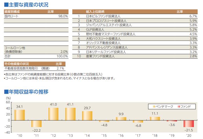 f:id:tomatori:20210621000935p:plain