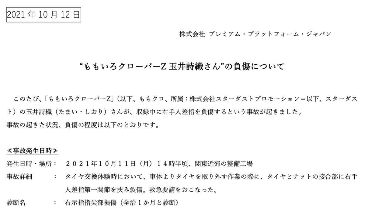 f:id:tomatoudon:20211012232352p:plain