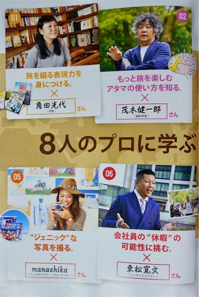 f:id:tomatsu1024:20161215183707j:image